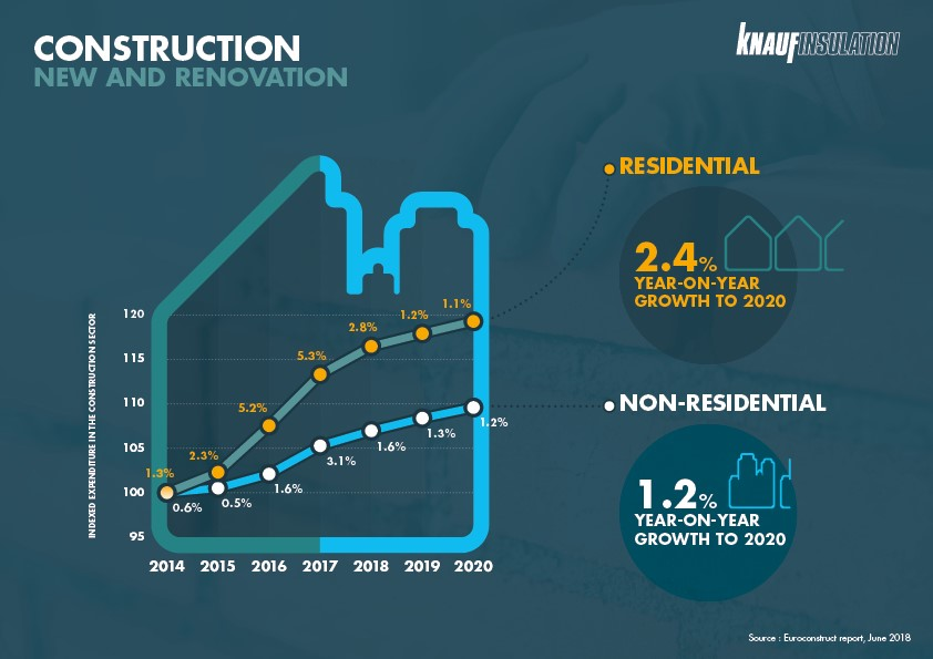 Final infographic construction trends.jpg